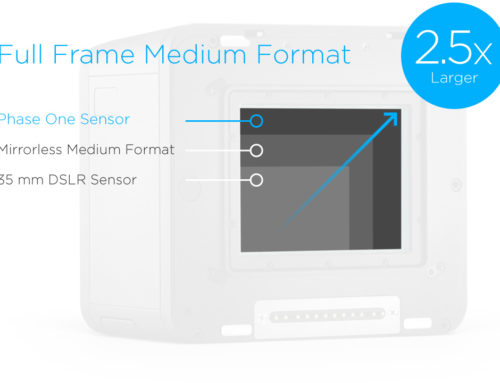 Use This Promo to Upgrade to Full Frame Medium Format