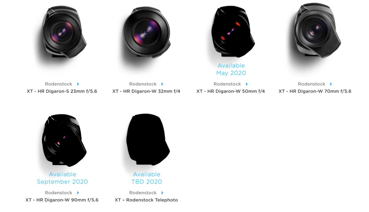 New Lenses from Phase One for the XT
